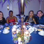 50th Gala Finance Table
